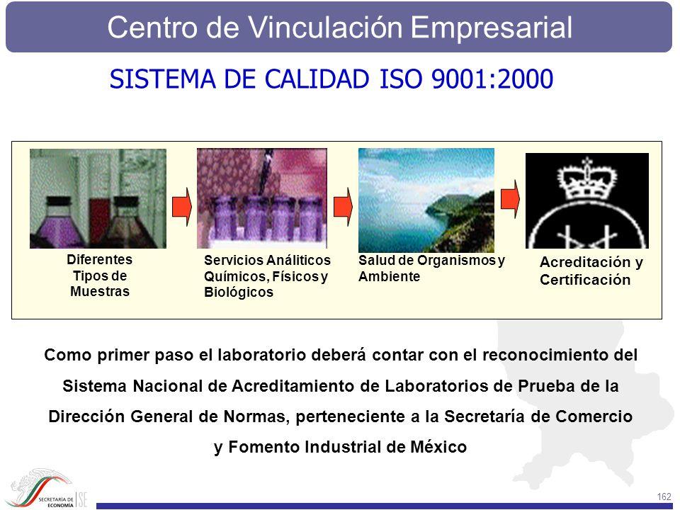 Centro de Vinculación Empresarial 162 Como primer paso el laboratorio deberá contar con el reconocimiento del Sistema Nacional de Acreditamiento de La