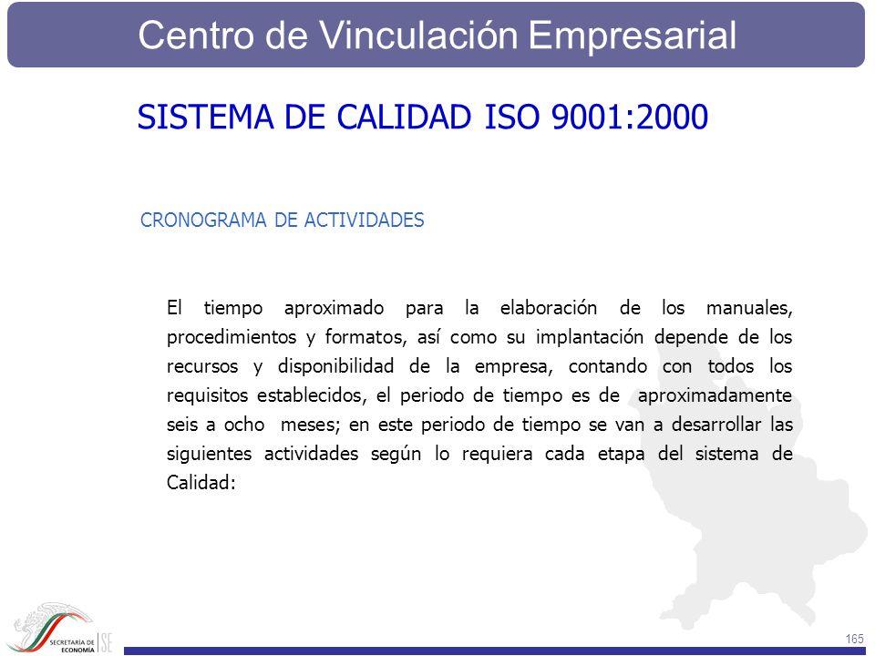 Centro de Vinculación Empresarial 165 CRONOGRAMA DE ACTIVIDADES El tiempo aproximado para la elaboración de los manuales, procedimientos y formatos, a