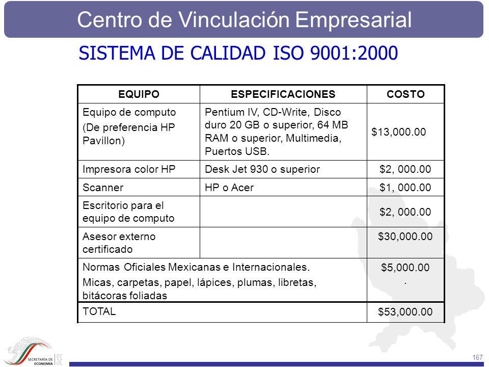Centro de Vinculación Empresarial 167 $5,000.00. $53,000.00 Normas Oficiales Mexicanas e Internacionales. Micas, carpetas, papel, lápices, plumas, lib