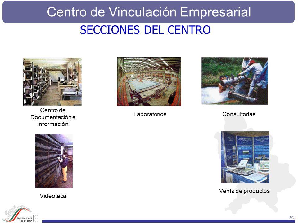 Centro de Vinculación Empresarial 169 Laboratorios Centro de Documentación e información Consultorías Venta de productos Videoteca SECCIONES DEL CENTR