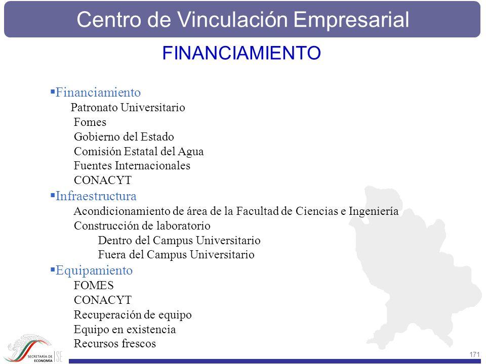 Centro de Vinculación Empresarial 171 Financiamiento Patronato Universitario Fomes Gobierno del Estado Comisión Estatal del Agua Fuentes Internacional