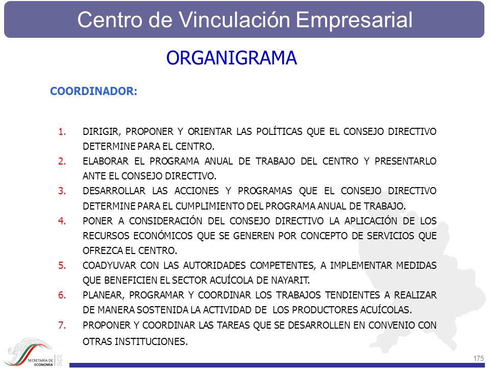 Centro de Vinculación Empresarial 175 1.DIRIGIR, PROPONER Y ORIENTAR LAS POLÍTICAS QUE EL CONSEJO DIRECTIVO DETERMINE PARA EL CENTRO. 2.ELABORAR EL PR