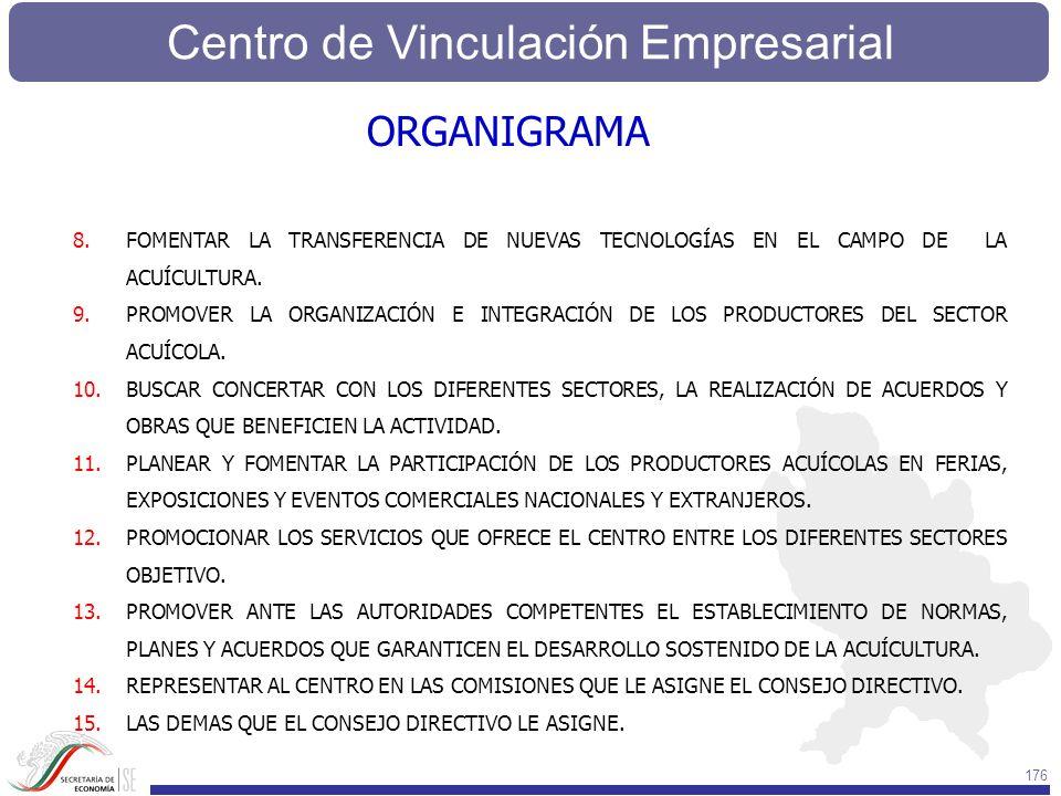 Centro de Vinculación Empresarial 176 8.FOMENTAR LA TRANSFERENCIA DE NUEVAS TECNOLOGÍAS EN EL CAMPO DE LA ACUÍCULTURA. 9.PROMOVER LA ORGANIZACIÓN E IN