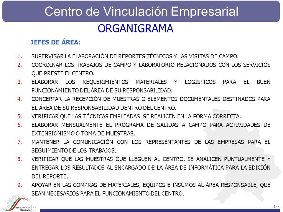Centro de Vinculación Empresarial 177 1.SUPERVISAR LA ELABORACIÓN DE REPORTES TÉCNICOS Y LAS VISITAS DE CAMPO. 2.COORDINAR LOS TRABAJOS DE CAMPO Y LAB