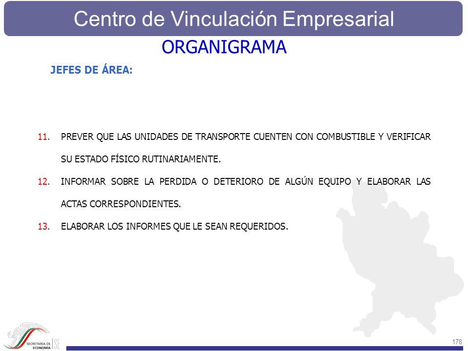 Centro de Vinculación Empresarial 178 11.PREVER QUE LAS UNIDADES DE TRANSPORTE CUENTEN CON COMBUSTIBLE Y VERIFICAR SU ESTADO FÍSICO RUTINARIAMENTE. 12