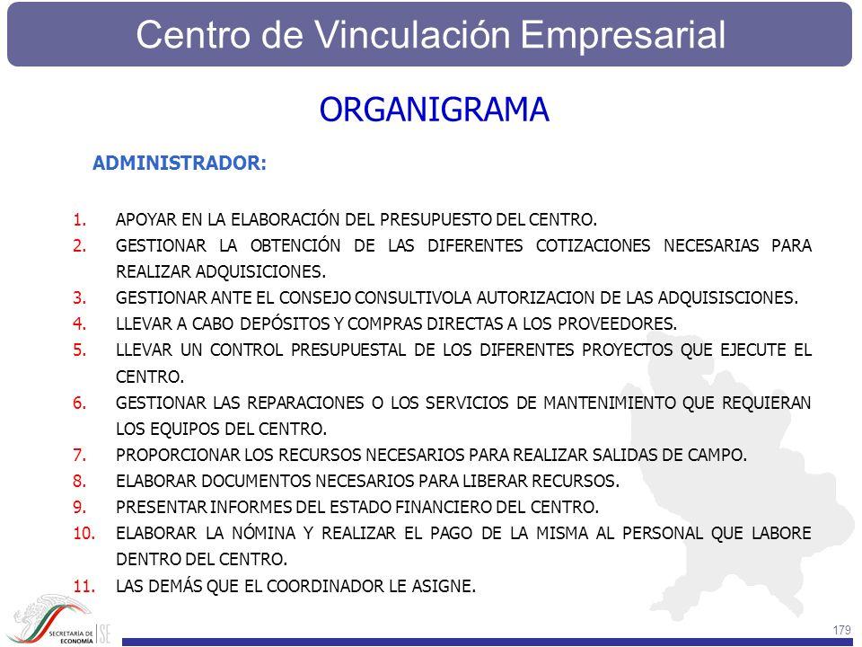 Centro de Vinculación Empresarial 179 ADMINISTRADOR: 1.APOYAR EN LA ELABORACIÓN DEL PRESUPUESTO DEL CENTRO. 2.GESTIONAR LA OBTENCIÓN DE LAS DIFERENTES