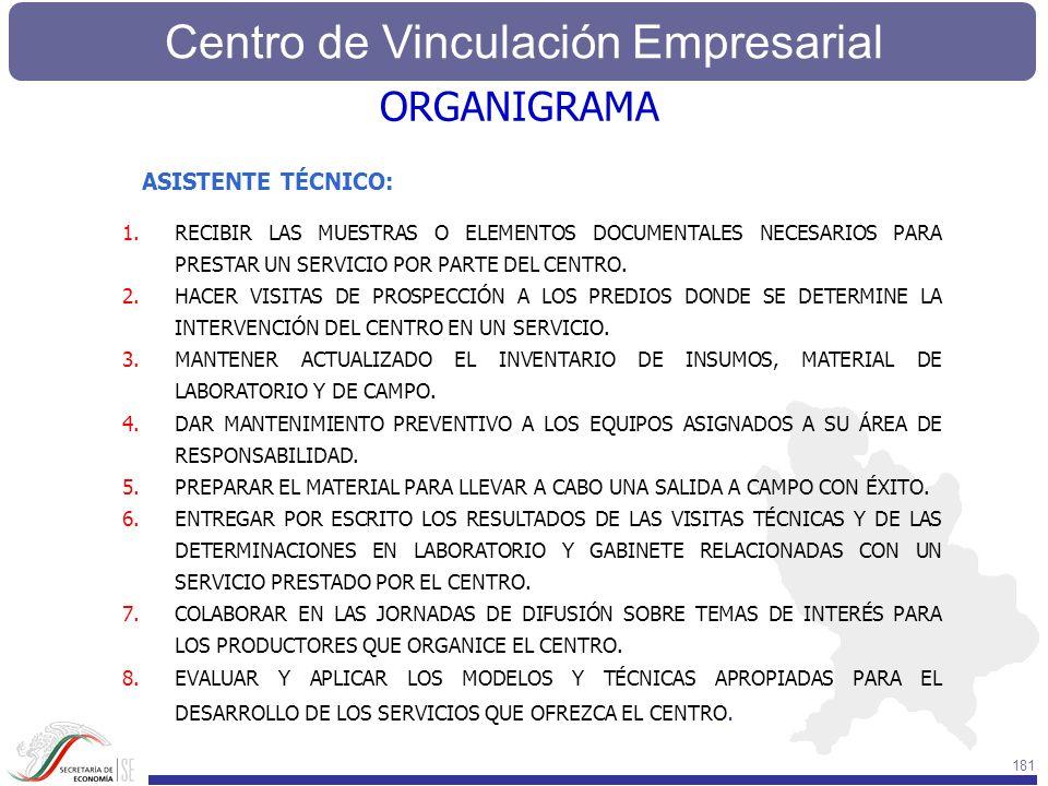 Centro de Vinculación Empresarial 181 ASISTENTE TÉCNICO: 1.RECIBIR LAS MUESTRAS O ELEMENTOS DOCUMENTALES NECESARIOS PARA PRESTAR UN SERVICIO POR PARTE
