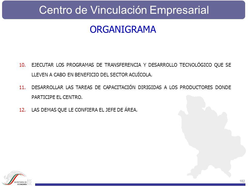 Centro de Vinculación Empresarial 182 10.EJECUTAR LOS PROGRAMAS DE TRANSFERENCIA Y DESARROLLO TECNOLÓGICO QUE SE LLEVEN A CABO EN BENEFICIO DEL SECTOR