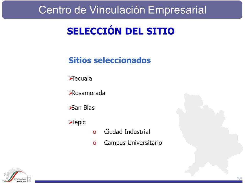 Centro de Vinculación Empresarial 184 Sitios seleccionados Tecuala Rosamorada San Blas Tepic oCiudad Industrial oCampus Universitario SELECCIÓN DEL SI