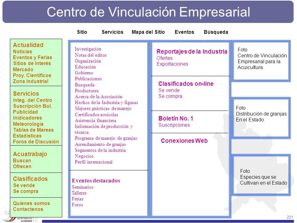 Centro de Vinculación Empresarial 201 Actualidad Noticias Eventos y Ferias Sitios de Interés Mercado Proy. Científicos Zona Industríal Servicios Integ