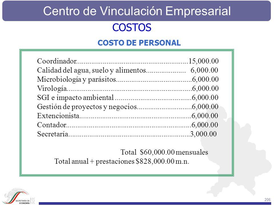 Centro de Vinculación Empresarial 206 COSTO DE PERSONAL Coordinador...........................................................15,000.00 Calidad del ag