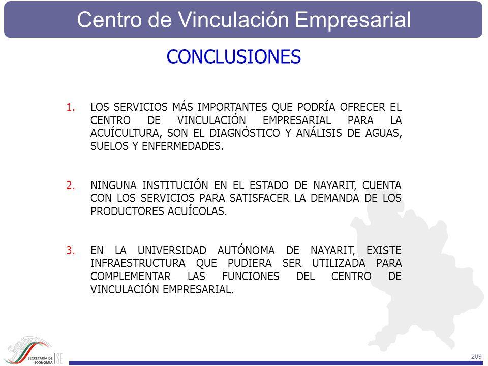 Centro de Vinculación Empresarial 209 CONCLUSIONES 1.LOS SERVICIOS MÁS IMPORTANTES QUE PODRÍA OFRECER EL CENTRO DE VINCULACIÓN EMPRESARIAL PARA LA ACU