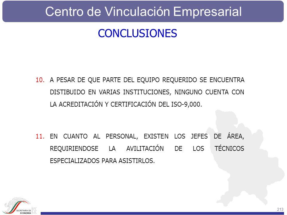 Centro de Vinculación Empresarial 213 10.A PESAR DE QUE PARTE DEL EQUIPO REQUERIDO SE ENCUENTRA DISTIBUIDO EN VARIAS INSTITUCIONES, NINGUNO CUENTA CON