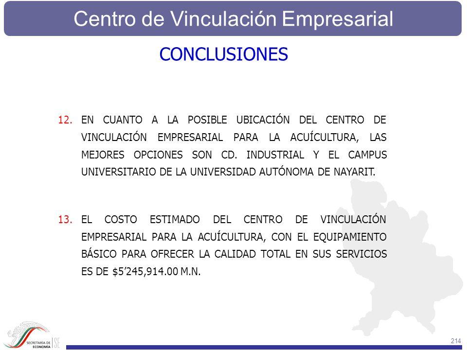Centro de Vinculación Empresarial 214 12.EN CUANTO A LA POSIBLE UBICACIÓN DEL CENTRO DE VINCULACIÓN EMPRESARIAL PARA LA ACUÍCULTURA, LAS MEJORES OPCIO