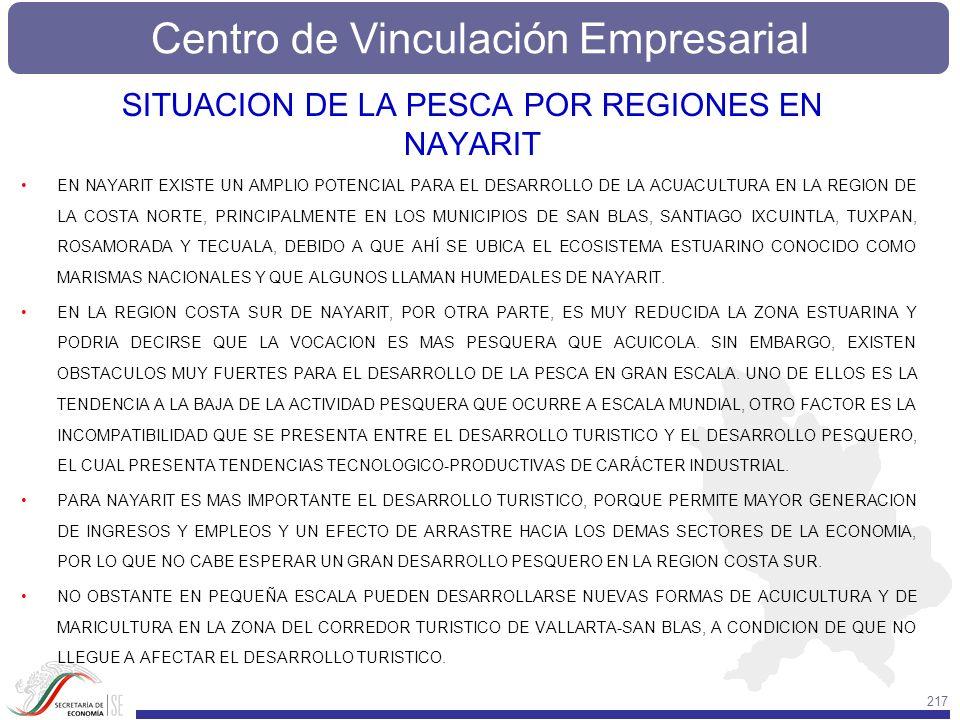 Centro de Vinculación Empresarial 217 SITUACION DE LA PESCA POR REGIONES EN NAYARIT EN NAYARIT EXISTE UN AMPLIO POTENCIAL PARA EL DESARROLLO DE LA ACU