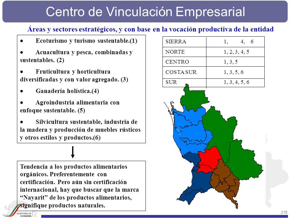 Centro de Vinculación Empresarial 218 Ecoturismo y turismo sustentable.(1) Acuacultura y pesca, combinadas y sustentables. (2) Fruticultura y horticul