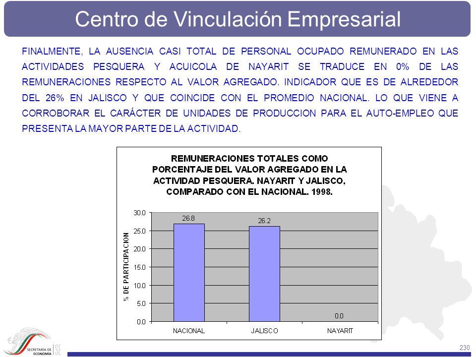 Centro de Vinculación Empresarial 230 FINALMENTE, LA AUSENCIA CASI TOTAL DE PERSONAL OCUPADO REMUNERADO EN LAS ACTIVIDADES PESQUERA Y ACUICOLA DE NAYA