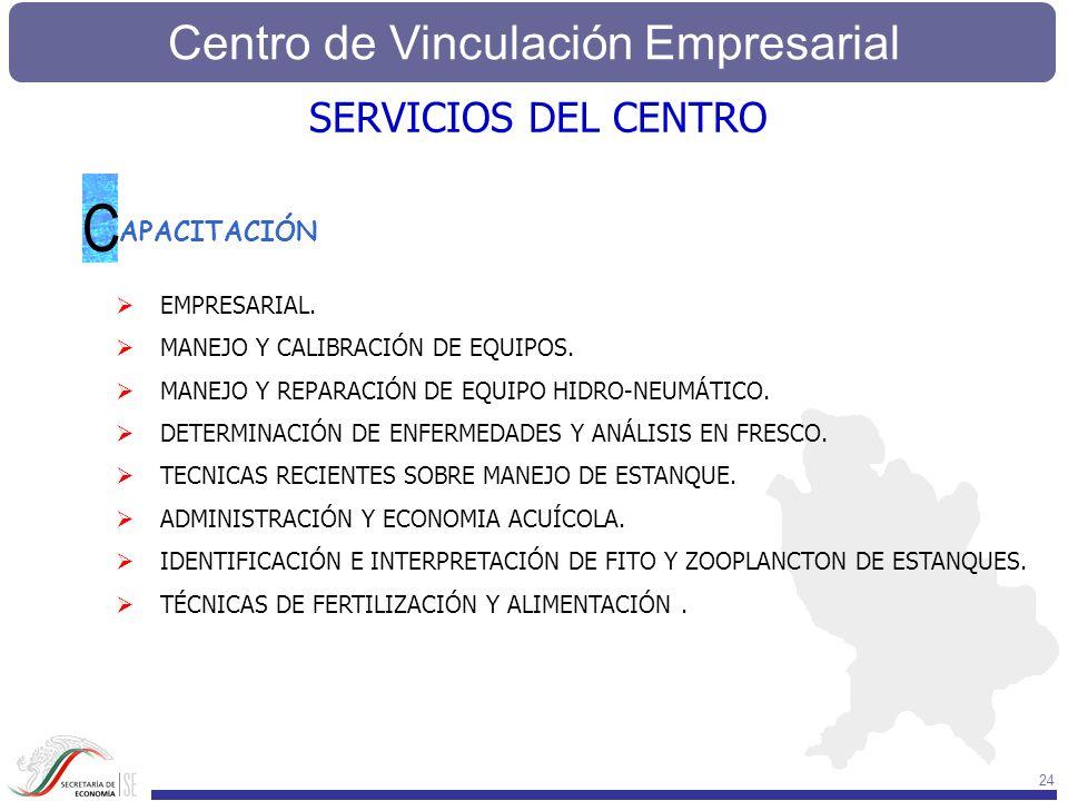 Centro de Vinculación Empresarial 24 SERVICIOS DEL CENTRO APACITACIÓN C EMPRESARIAL. MANEJO Y CALIBRACIÓN DE EQUIPOS. MANEJO Y REPARACIÓN DE EQUIPO HI