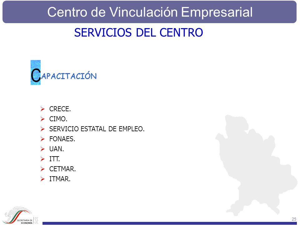 Centro de Vinculación Empresarial 25 SERVICIOS DEL CENTRO APACITACIÓN C CRECE. CIMO. SERVICIO ESTATAL DE EMPLEO. FONAES. UAN. ITT. CETMAR. ITMAR.