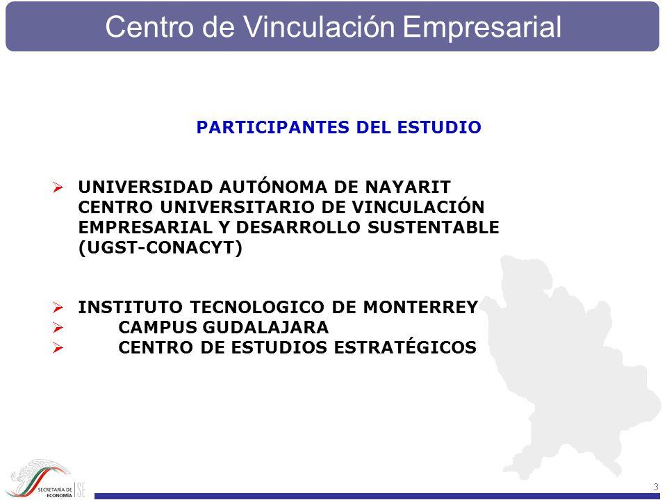 Centro de Vinculación Empresarial 3 PARTICIPANTES DEL ESTUDIO UNIVERSIDAD AUTÓNOMA DE NAYARIT CENTRO UNIVERSITARIO DE VINCULACIÓN EMPRESARIAL Y DESARR
