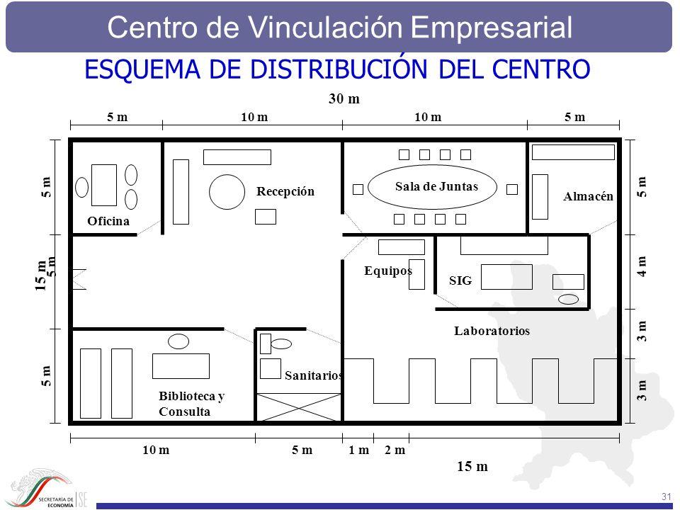 Centro de Vinculación Empresarial 31 ESQUEMA DE DISTRIBUCIÓN DEL CENTRO