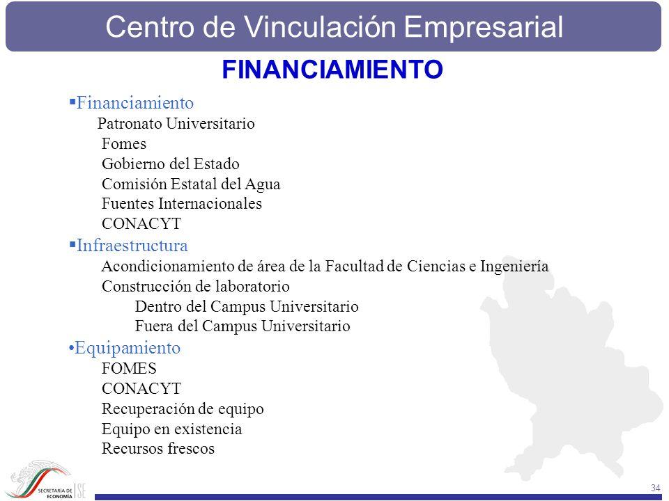 Centro de Vinculación Empresarial 34 Financiamiento Patronato Universitario Fomes Gobierno del Estado Comisión Estatal del Agua Fuentes Internacionale