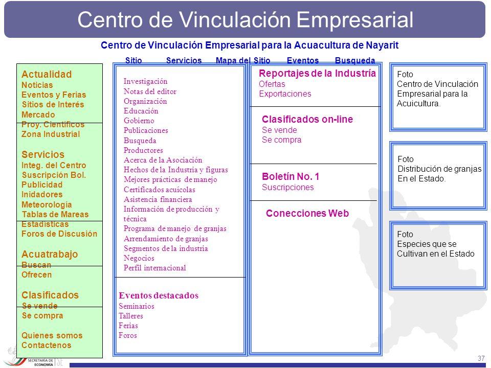 Centro de Vinculación Empresarial 37 Actualidad Noticias Eventos y Ferias Sitios de Interés Mercado Proy. Científicos Zona Industríal Servicios Integ.