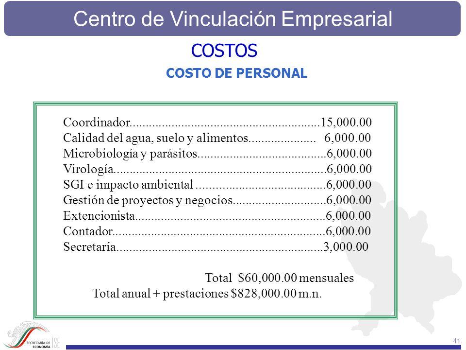 Centro de Vinculación Empresarial 41 COSTO DE PERSONAL Coordinador...........................................................15,000.00 Calidad del agu