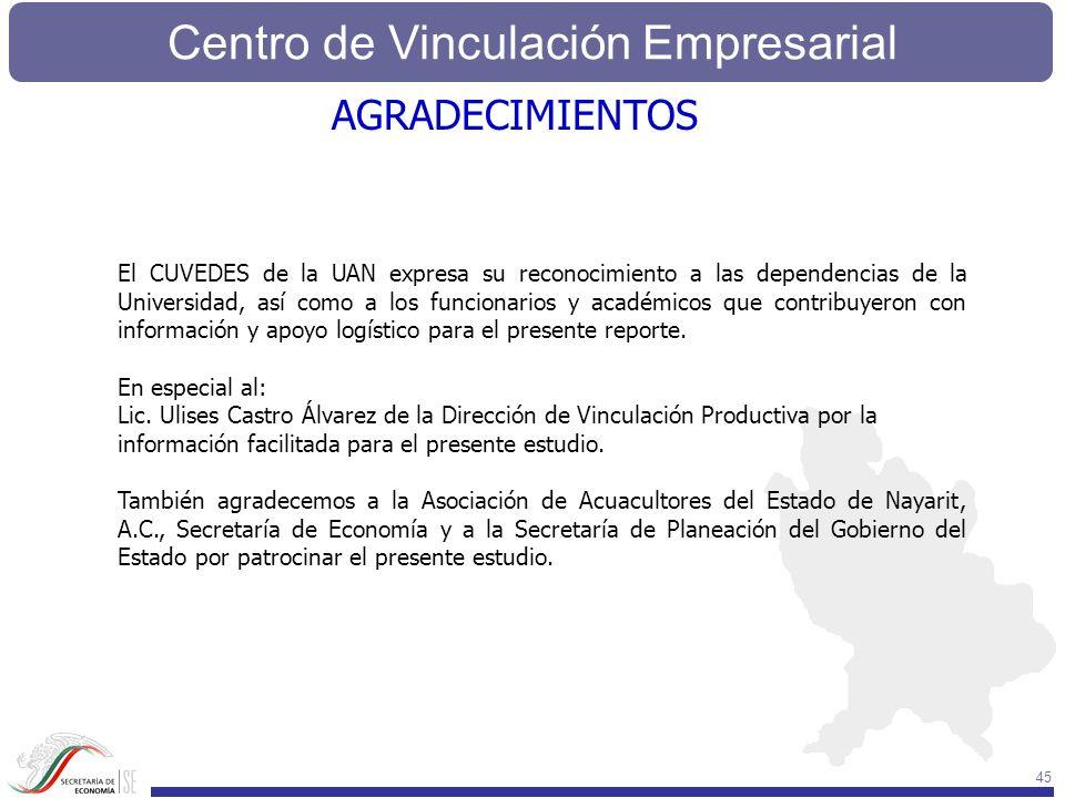 Centro de Vinculación Empresarial 45 AGRADECIMIENTOS El CUVEDES de la UAN expresa su reconocimiento a las dependencias de la Universidad, así como a l