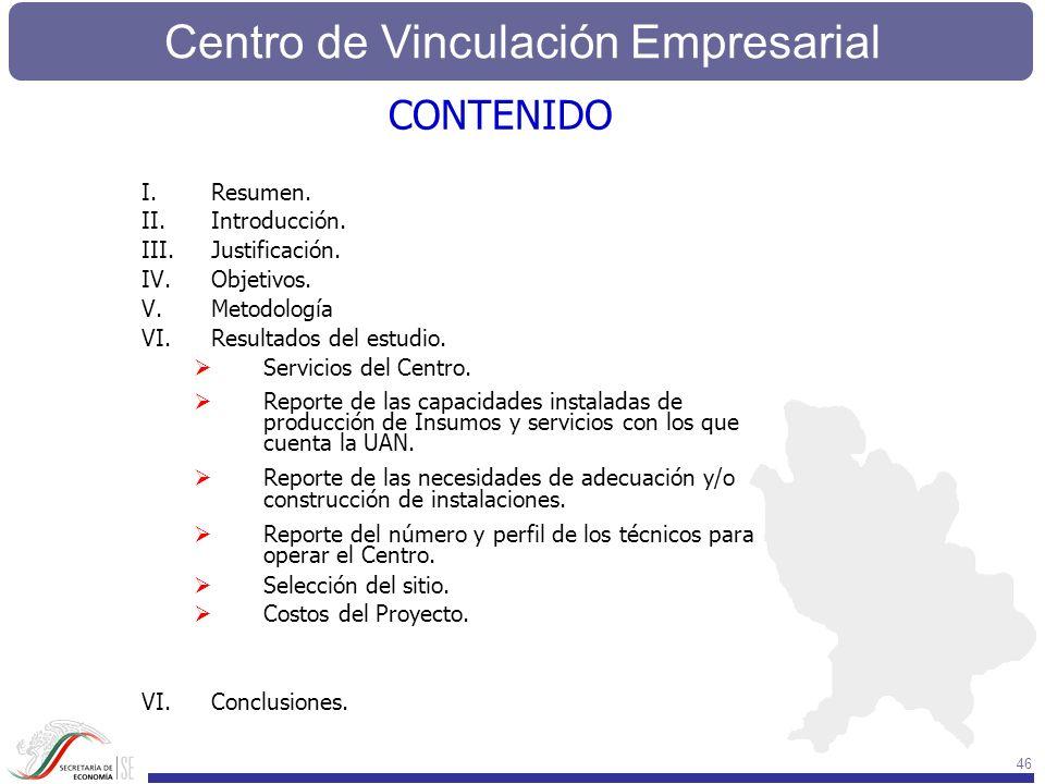 Centro de Vinculación Empresarial 46 I.Resumen. II.Introducción. III.Justificación. IV.Objetivos. V.Metodología VI.Resultados del estudio. Servicios d