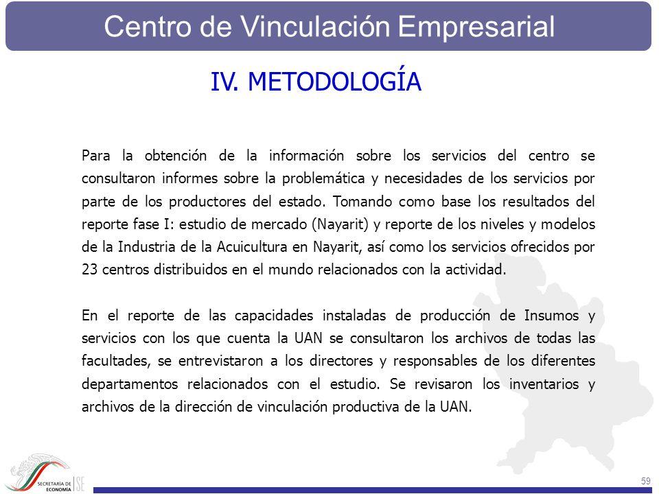 Centro de Vinculación Empresarial 59 IV. METODOLOGÍA Para la obtención de la información sobre los servicios del centro se consultaron informes sobre