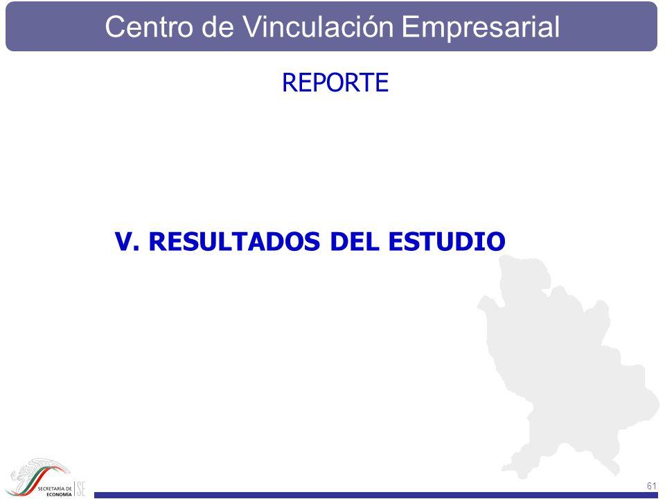 Centro de Vinculación Empresarial 61 V. RESULTADOS DEL ESTUDIO REPORTE