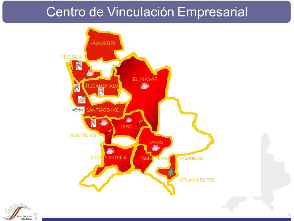 Centro de Vinculación Empresarial 88 CARTERA DE CLIENTES AUTOMOTORES SIERRA S.A.