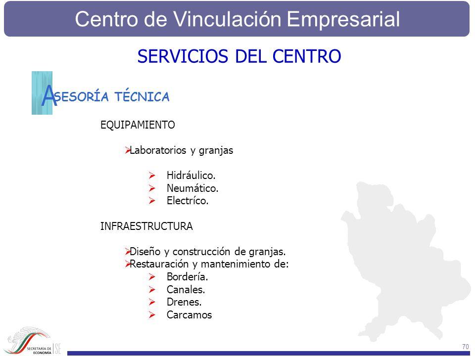 Centro de Vinculación Empresarial 70 SESORÍA TÉCNICA EQUIPAMIENTO Laboratorios y granjas Hidráulico. Neumático. Electríco. INFRAESTRUCTURA Diseño y co