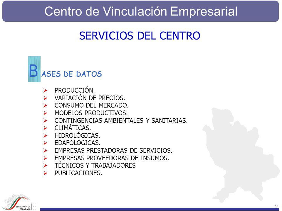 Centro de Vinculación Empresarial 78 SERVICIOS DEL CENTRO ASES DE DATOS B PRODUCCIÓN. VARIACIÓN DE PRECIOS. CONSUMO DEL MERCADO. MODELOS PRODUCTIVOS.
