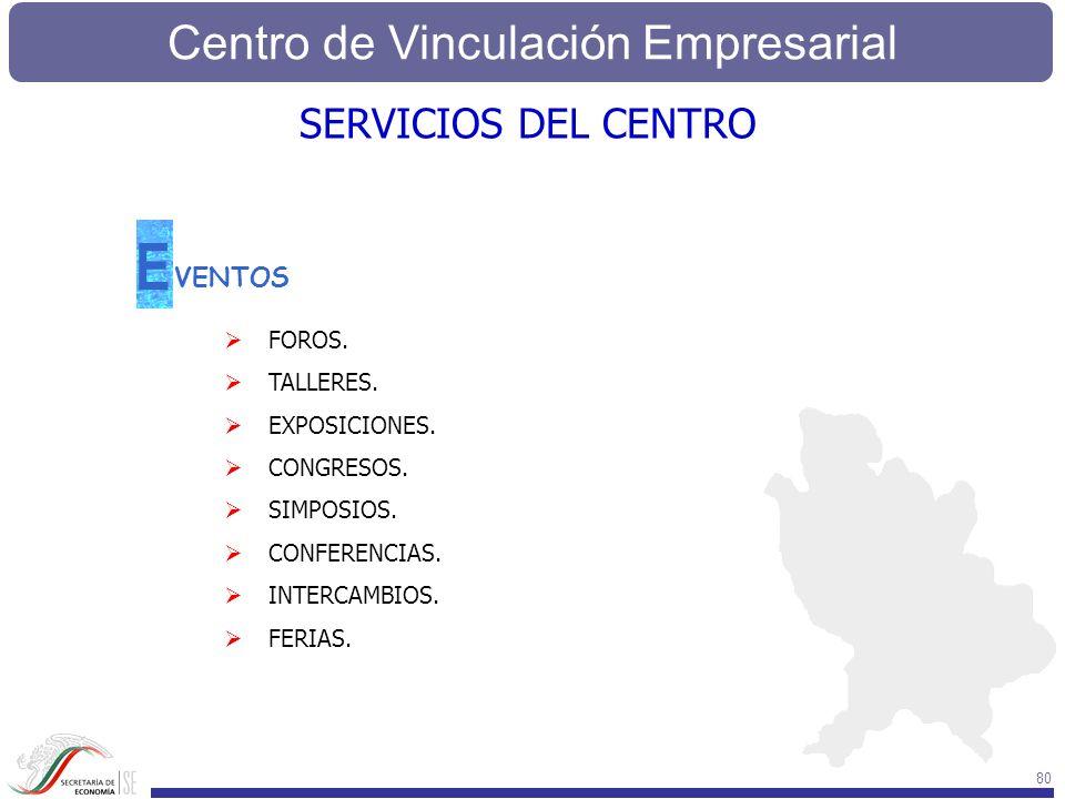Centro de Vinculación Empresarial 80 SERVICIOS DEL CENTRO VENTOS E FOROS. TALLERES. EXPOSICIONES. CONGRESOS. SIMPOSIOS. CONFERENCIAS. INTERCAMBIOS. FE