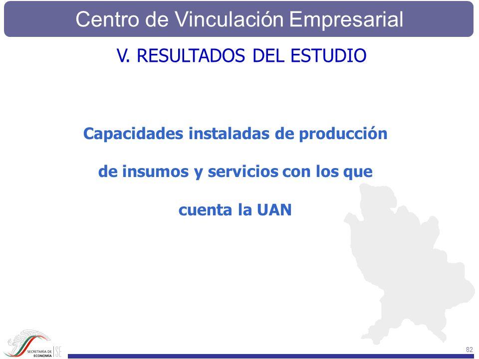 Centro de Vinculación Empresarial 82 Capacidades instaladas de producción de insumos y servicios con los que cuenta la UAN V. RESULTADOS DEL ESTUDIO