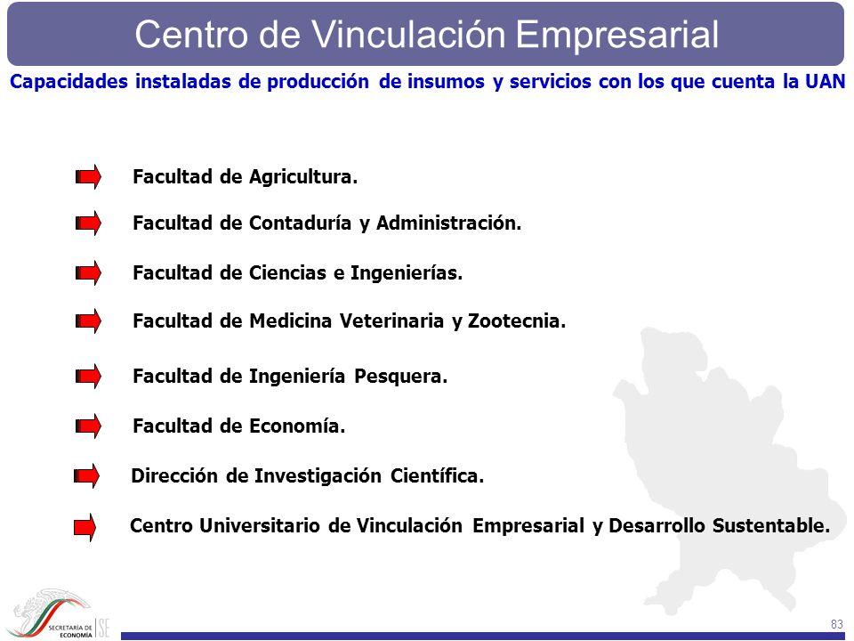 Centro de Vinculación Empresarial 83 Facultad de Contaduría y Administración. Facultad de Ciencias e Ingenierías. Facultad de Medicina Veterinaria y Z