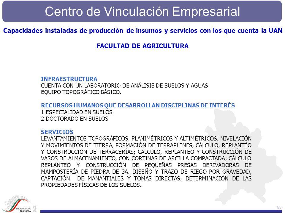 Centro de Vinculación Empresarial 85 INFRAESTRUCTURA CUENTA CON UN LABORATORIO DE ANÁLISIS DE SUELOS Y AGUAS EQUIPO TOPOGRÁFICO BÁSICO. RECURSOS HUMAN