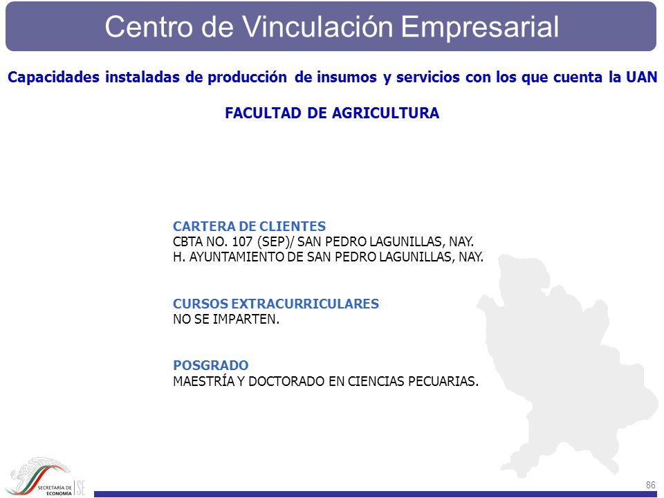 Centro de Vinculación Empresarial 86 CARTERA DE CLIENTES CBTA NO. 107 (SEP)/ SAN PEDRO LAGUNILLAS, NAY. H. AYUNTAMIENTO DE SAN PEDRO LAGUNILLAS, NAY.