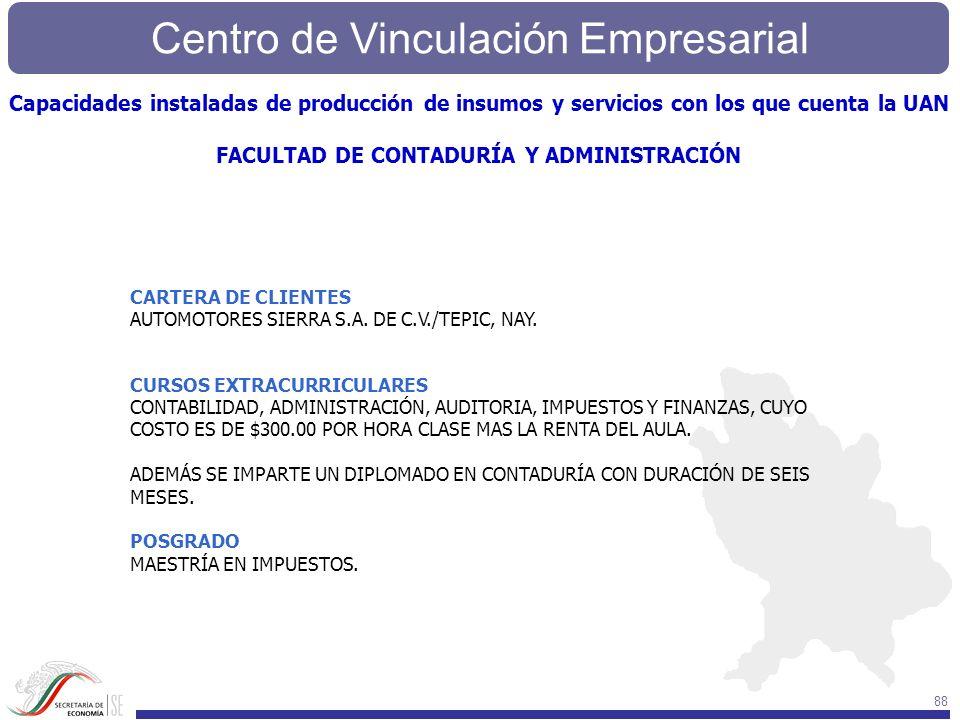 Centro de Vinculación Empresarial 88 CARTERA DE CLIENTES AUTOMOTORES SIERRA S.A. DE C.V./TEPIC, NAY. CURSOS EXTRACURRICULARES CONTABILIDAD, ADMINISTRA