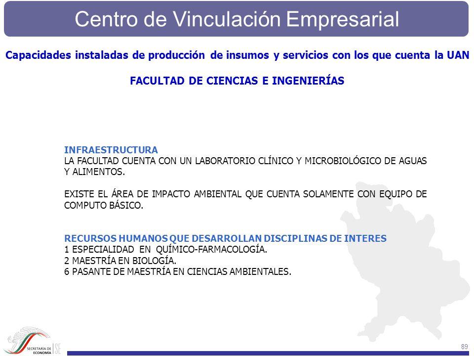 Centro de Vinculación Empresarial 89 INFRAESTRUCTURA LA FACULTAD CUENTA CON UN LABORATORIO CLÍNICO Y MICROBIOLÓGICO DE AGUAS Y ALIMENTOS. EXISTE EL ÁR