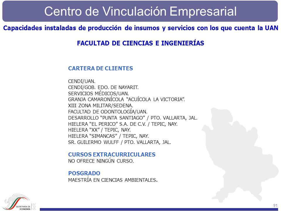 Centro de Vinculación Empresarial 91 CARTERA DE CLIENTES CENDI/UAN. CENDI/GOB. EDO. DE NAYARIT. SERVICIOS MÉDICOS/UAN. GRANJA CAMARONÍCOLA ACUÍCOLA LA