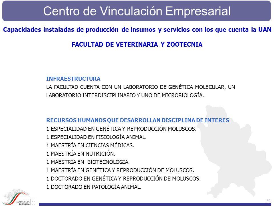Centro de Vinculación Empresarial 92 INFRAESTRUCTURA LA FACULTAD CUENTA CON UN LABORATORIO DE GENÉTICA MOLECULAR, UN LABORATORIO INTERDISCIPLINARIO Y