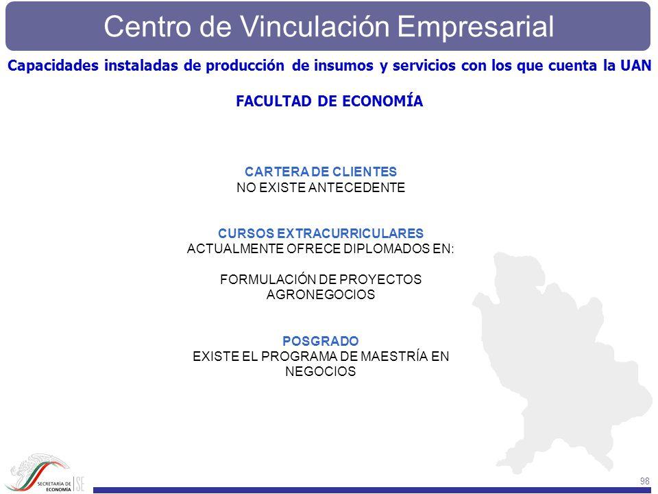 Centro de Vinculación Empresarial 98 CARTERA DE CLIENTES NO EXISTE ANTECEDENTE CURSOS EXTRACURRICULARES ACTUALMENTE OFRECE DIPLOMADOS EN: FORMULACIÓN