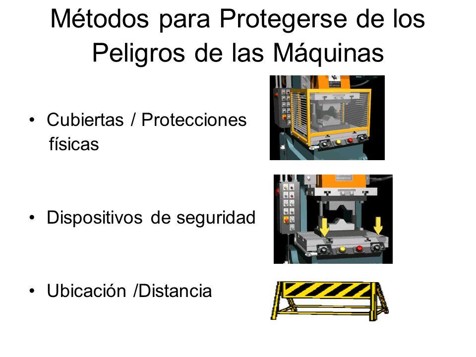 Peligros con Mecanismos y Piezas en Movimiento Movimientos peligrosos de piezas