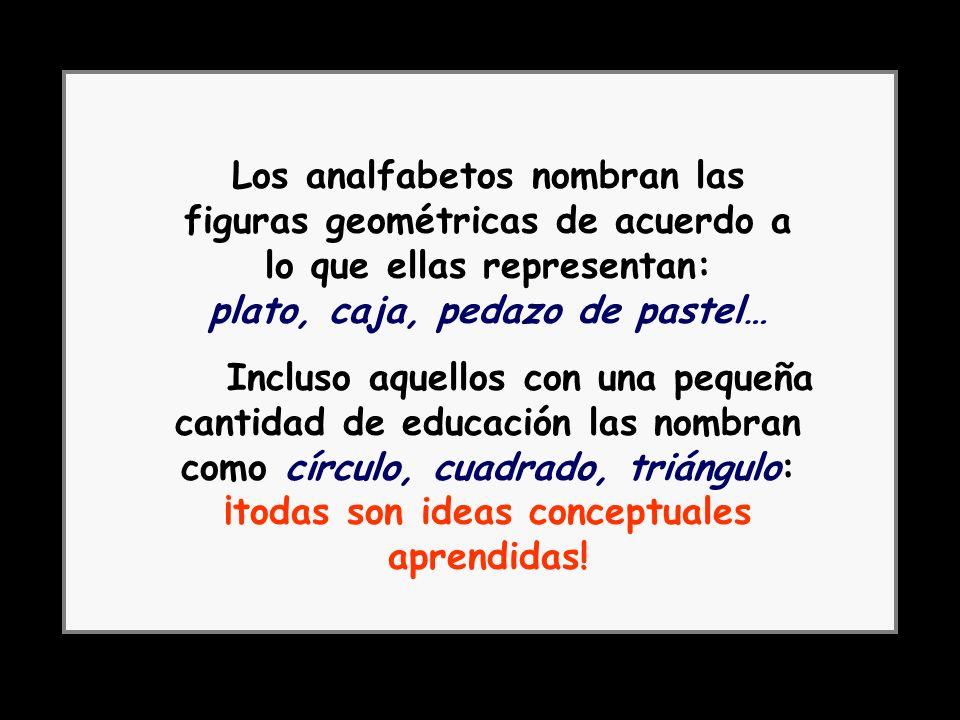 Los analfabetos nombran las figuras geométricas de acuerdo a lo que ellas representan: plato, caja, pedazo de pastel… Incluso aquellos con una pequeña cantidad de educación las nombran como círculo, cuadrado, triángulo: ¡todas son ideas conceptuales aprendidas!