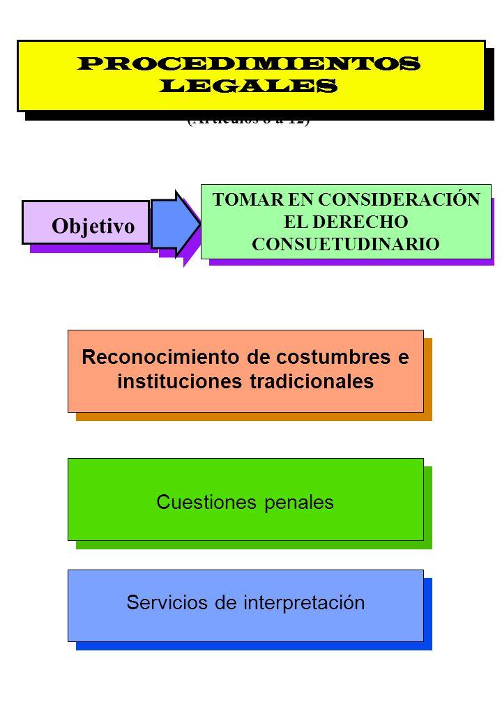 Proyecto OIT Sobre Pueblos Indígenas y Tribales Transparencia No. 17 PROCEDIMIENTOS LEGALES (Articulos 8 a 12) Objetivo TOMAR EN CONSIDERACIÓN EL DERE