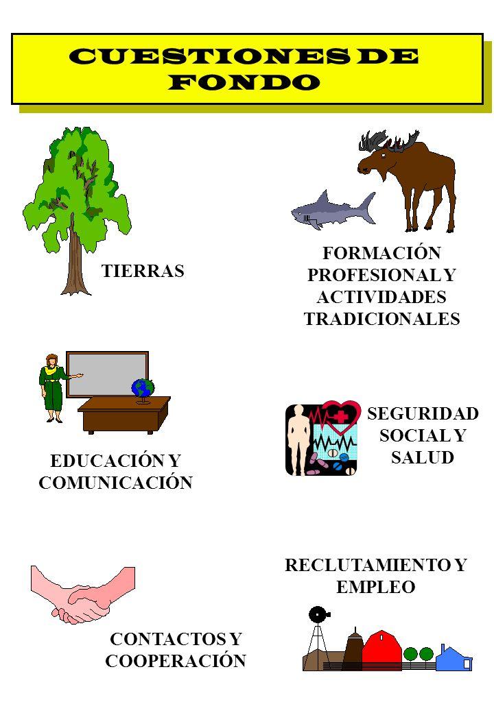 Proyecto OIT Sobre Pueblos Indígenas y Tribales Transparencia No. 18 CUESTIONES DE FONDO TIERRAS RECLUTAMIENTO Y EMPLEO SEGURIDAD SOCIAL Y SALUD EDUCA