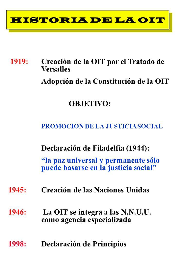 Proyecto OIT Sobre Pueblos Indígenas y Tribales Transparencia No. 2 HISTORIA DE LA OIT 1919:Creación de la OIT por el Tratado de Versalles Adopción de